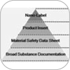 """Nano Information Pyramid"" Addresses Challenges of Providing Nanospecific Information Throughout the Value Chain"