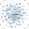 Explore InterNano with the new Taxonomy Spring Graph